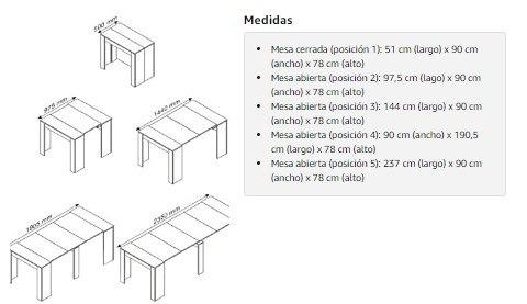 diferentes extensiones de la mesa extensible de comedor